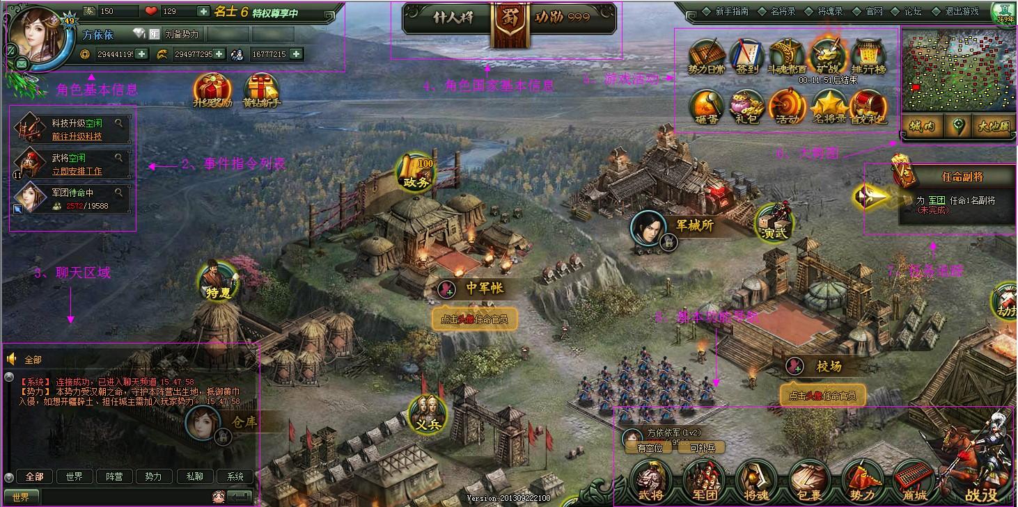 游戏主界面由8个部分组成,依次如下: 1、左上角的基本信息区域:内容包括玩家姓名、头像、等级、现有礼券、民心、名士等级、金钱、粮草、预备兵等游戏基本信息。 2、左侧中部的事件指令列表,列出玩家当前的武将、军团、科技正在执行的事件指令情况,玩家可以点击事件指令窗打开对应界面,为空闲的武将分配任务、执行新的科技升级等等。 3、左下的聊天区域,玩家可以在此区域查看系统公告和其他玩家发布的聊天信息,也可以在聊天栏中输入文字和其他玩家聊天,聊天频道分为世界(全服玩家可见)、阵营(本国玩家可见)、势力(本势力玩家可